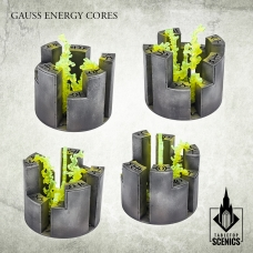 Gauss Energy Cores